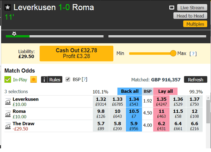Leverkusen and Roma - Odds on Betfair