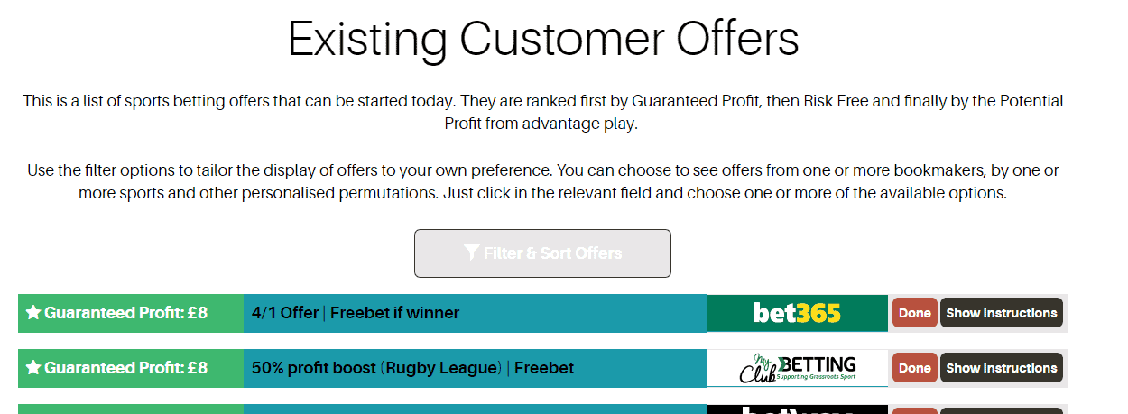 Betting Sites - Existing Customer Offers