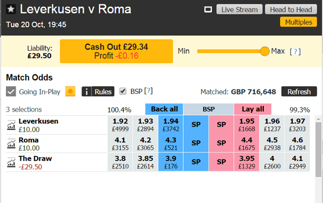Lay the Draw - Leverkusen and Roma