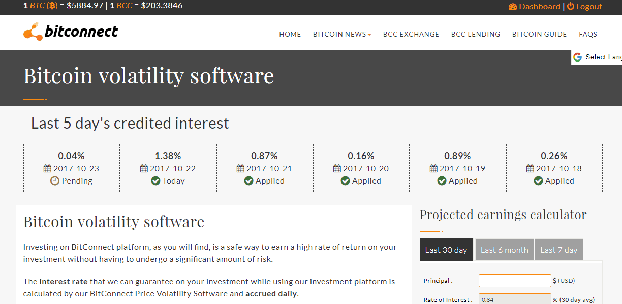 Bitcoin Volatility Software