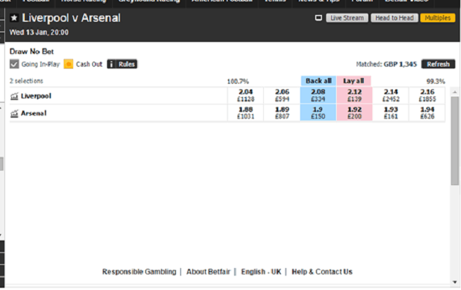 Liverpool vs Arsenal Betting
