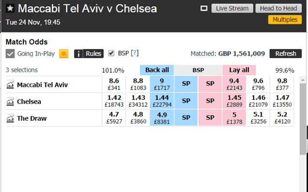 Lay the Draw - Maccabi Tel Aviv v Chelsea