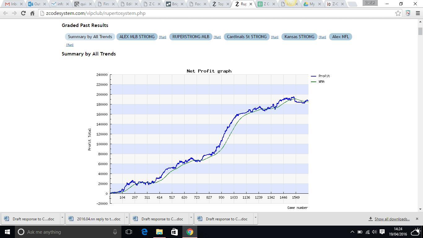 Net Profit Graph